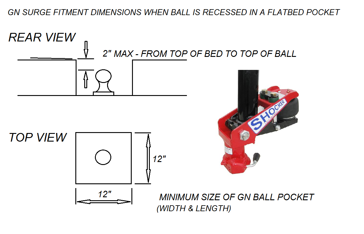 Flatbed Recessed Gooseneck Ball Fitment Guide