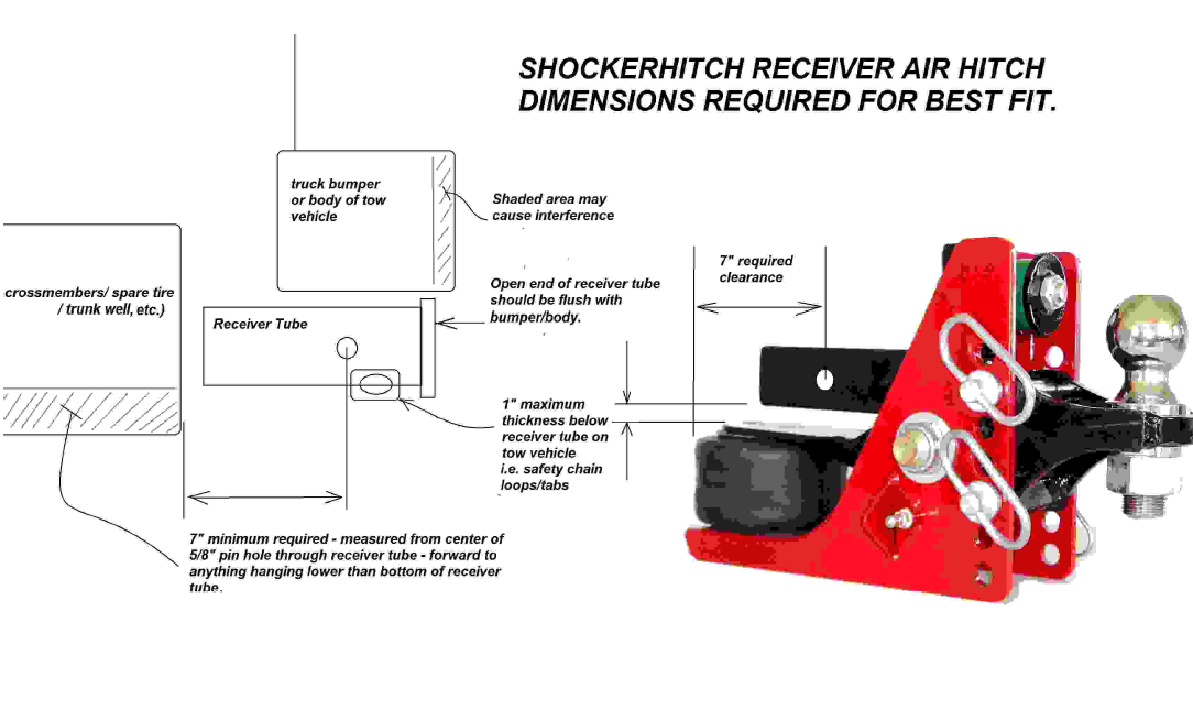 Shocker Air Receiver Hitch Fitment Specs